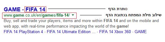 תוצאות עם מילות מפתח בכותרת ובכתובת האתר