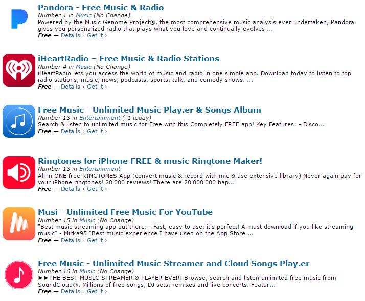 צבע אדום בולט במיוחד באפליקציות מוזיקה, סביר להניח בעקבות צבע הלוגו של יוטיוב