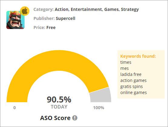 ביצועי אפליקציה - ASO Dragon