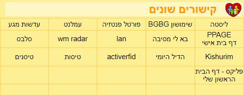 רשימת קישורים